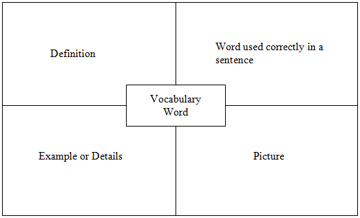vocab card template